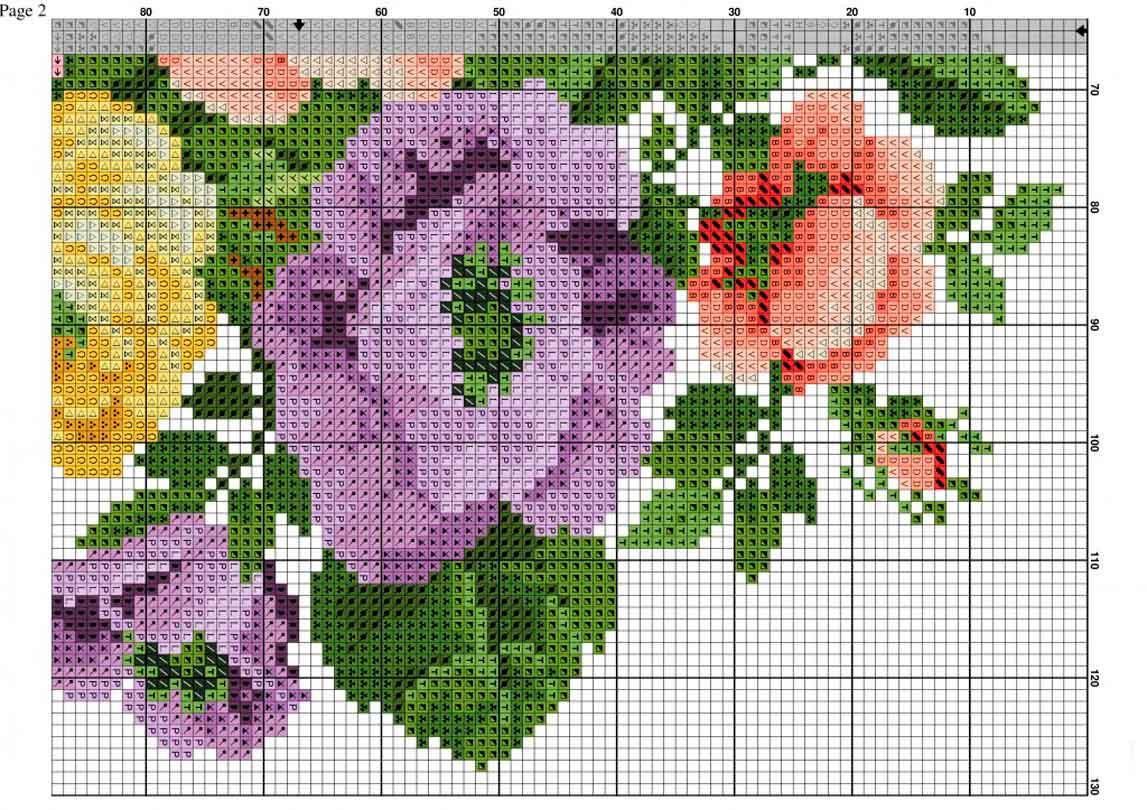 Вишивка «Букет квітів»
