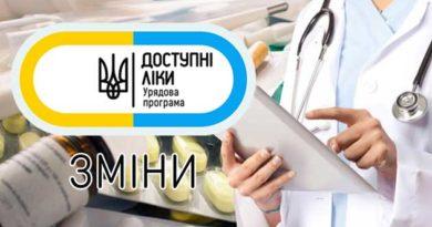 Зміни в програмі Доступні ліки