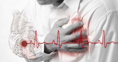 Найнебезпечніший для сердечників час доби
