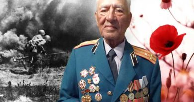 Іван Білащенко